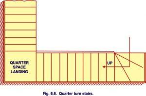 Quarter turn stairs.