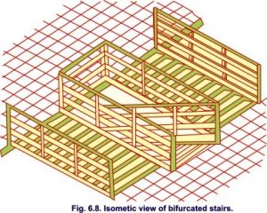 Different Types Of Stairs Generally Used In Public And Residential