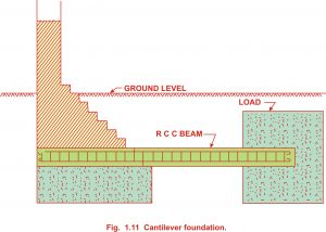 Cantilever foundation