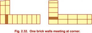 One brick walls meeting at corner