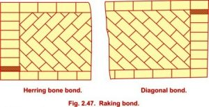 Raking bond - Herring bone bond, Diagonal bond
