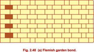 Flemish garden bond