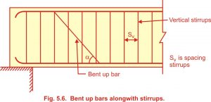 Bent up Bars along with Vertical Stirrups